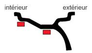 Schéma masse équilibrage 2